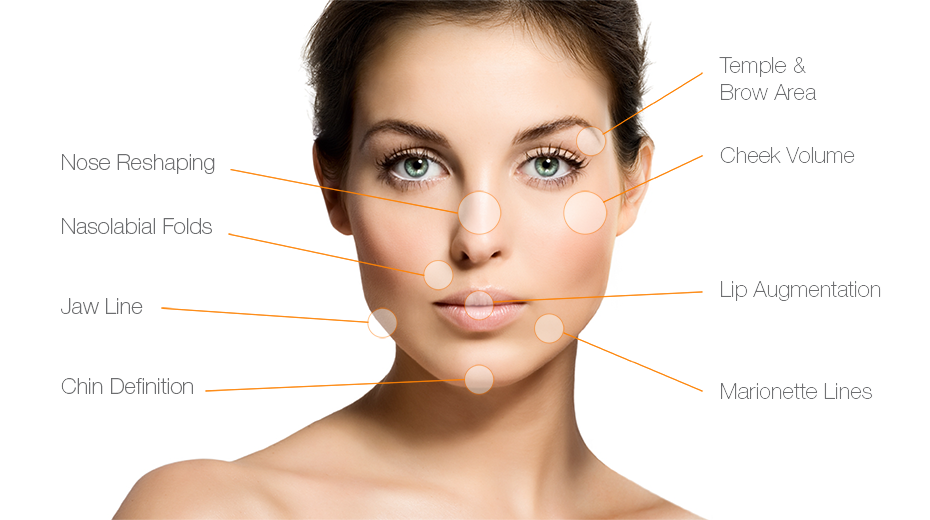 Cost of Dermal Fillers in San Diego, By Area | Ageless & Beautiful Blog